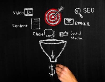 Marketing strategy for e-commerce